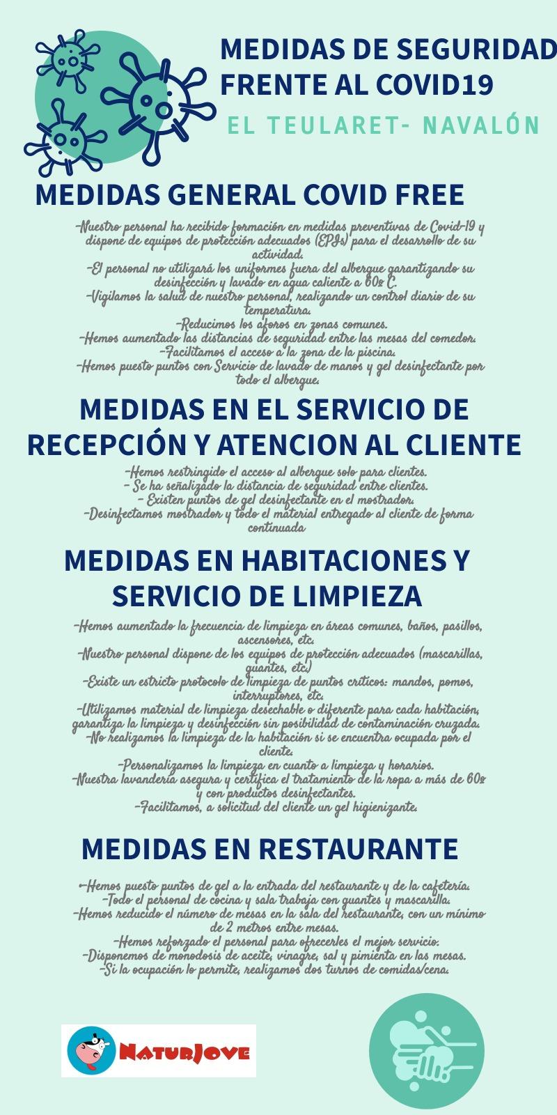 MESURES CONTRA CORONAVIRUS A EL TEULARET